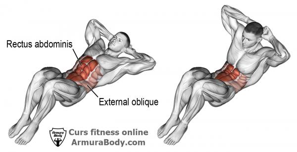 curs fitness instructor antrenor personal trainer antrenez abdomen antrenament exercitii
